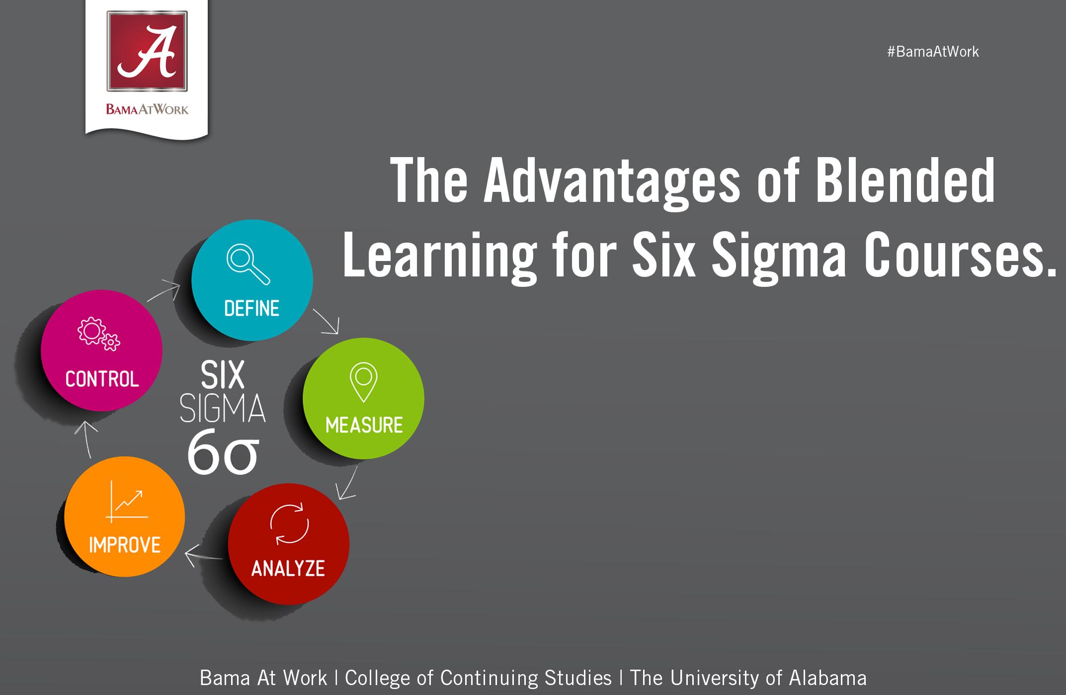 Online Ladder Logic Training Six Sigma